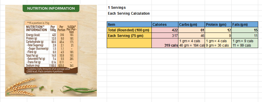 Maggi Total and Each Serving Calories