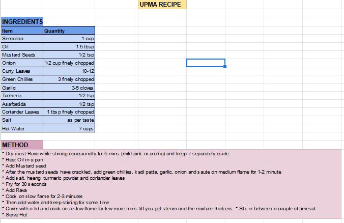 Upma Recipe